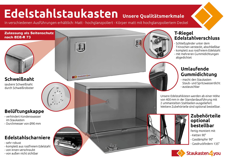 Infoblatt-Variation