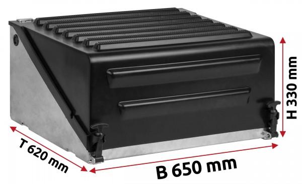 LKW Batteriekasten Edelstahl Batteriebox